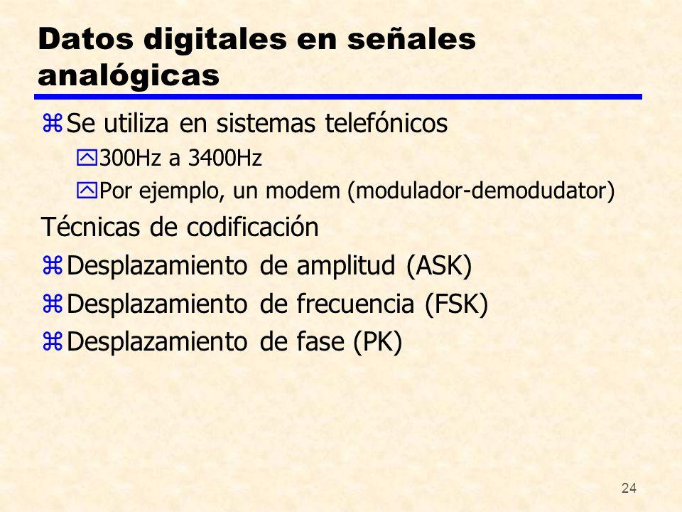 Datos digitales en señales analógicas