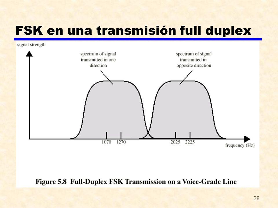 FSK en una transmisión full duplex