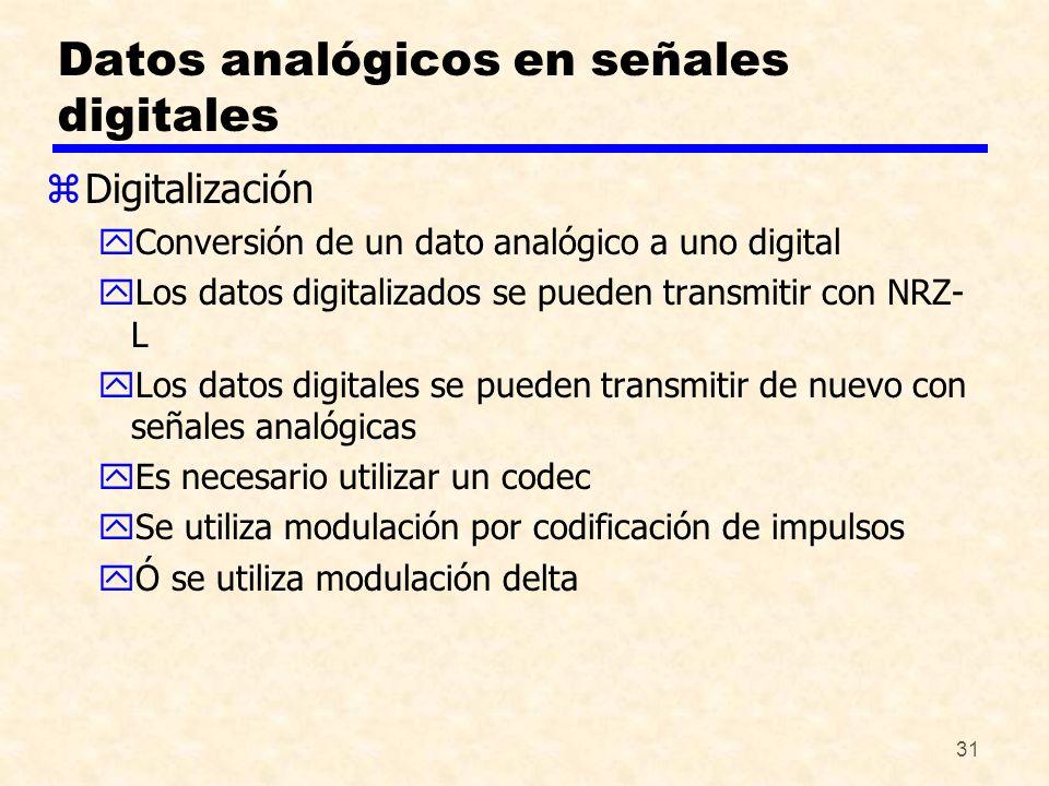Datos analógicos en señales digitales