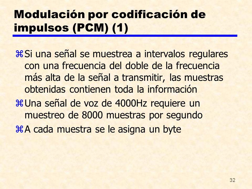Modulación por codificación de impulsos (PCM) (1)