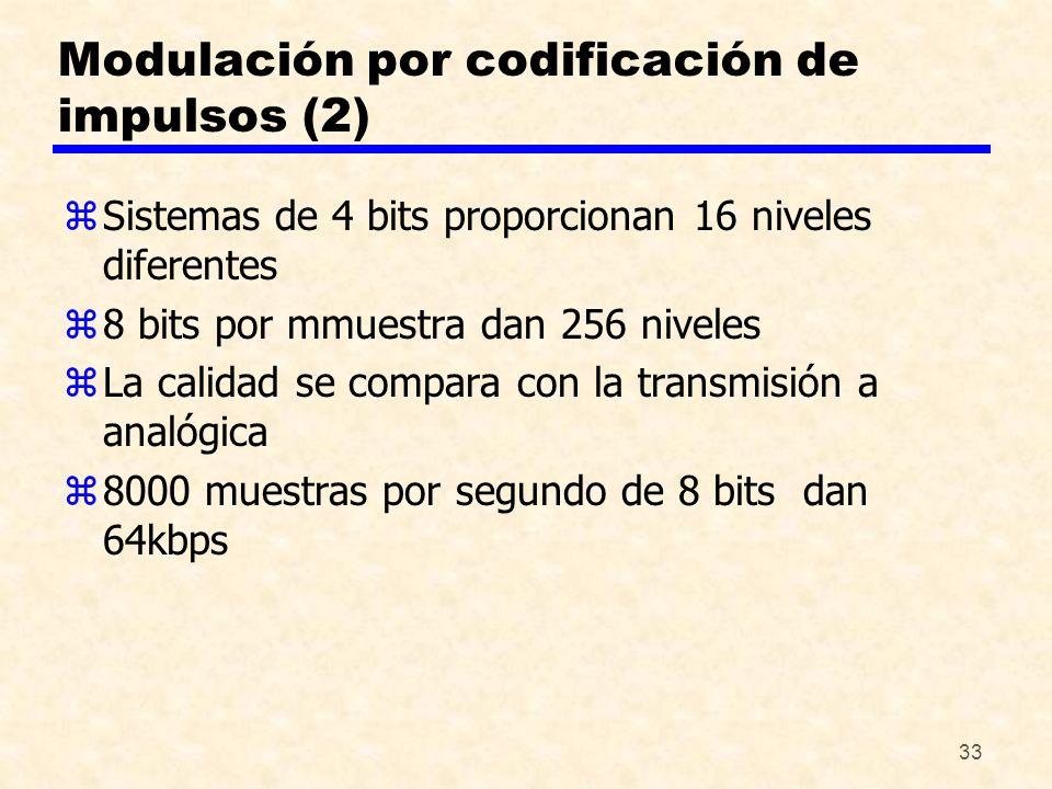 Modulación por codificación de impulsos (2)