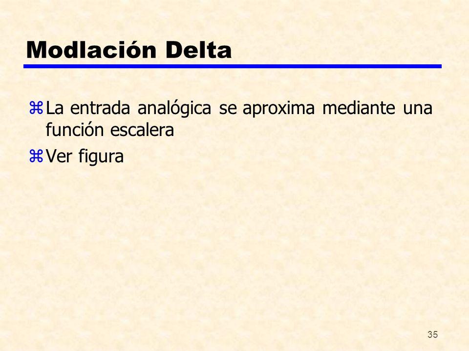 Modlación Delta La entrada analógica se aproxima mediante una función escalera Ver figura