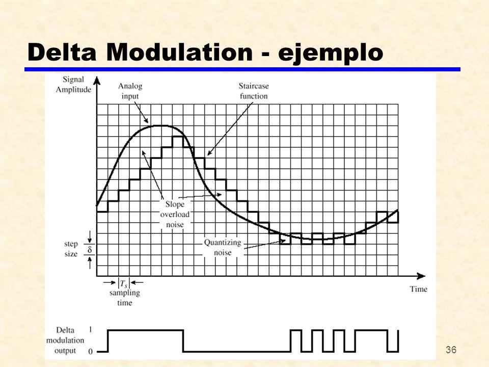 Delta Modulation - ejemplo