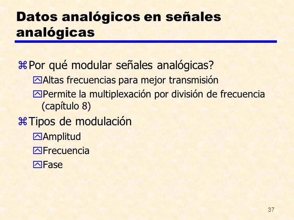 Datos analógicos en señales analógicas