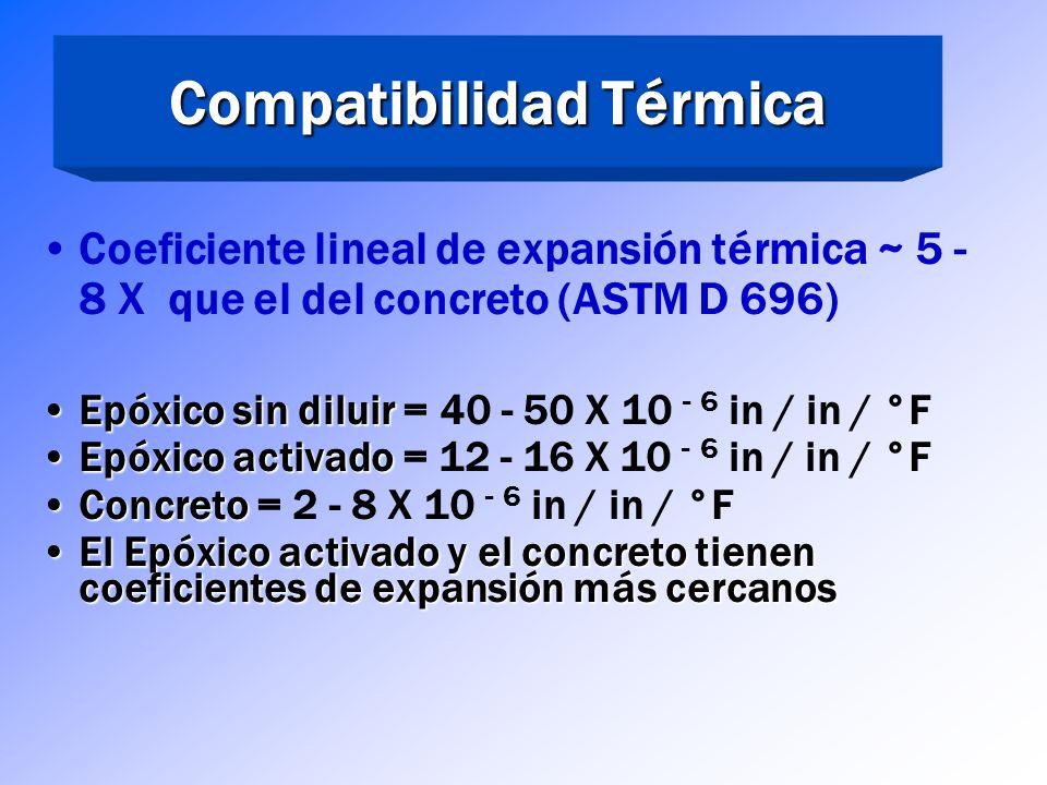 Compatibilidad Térmica