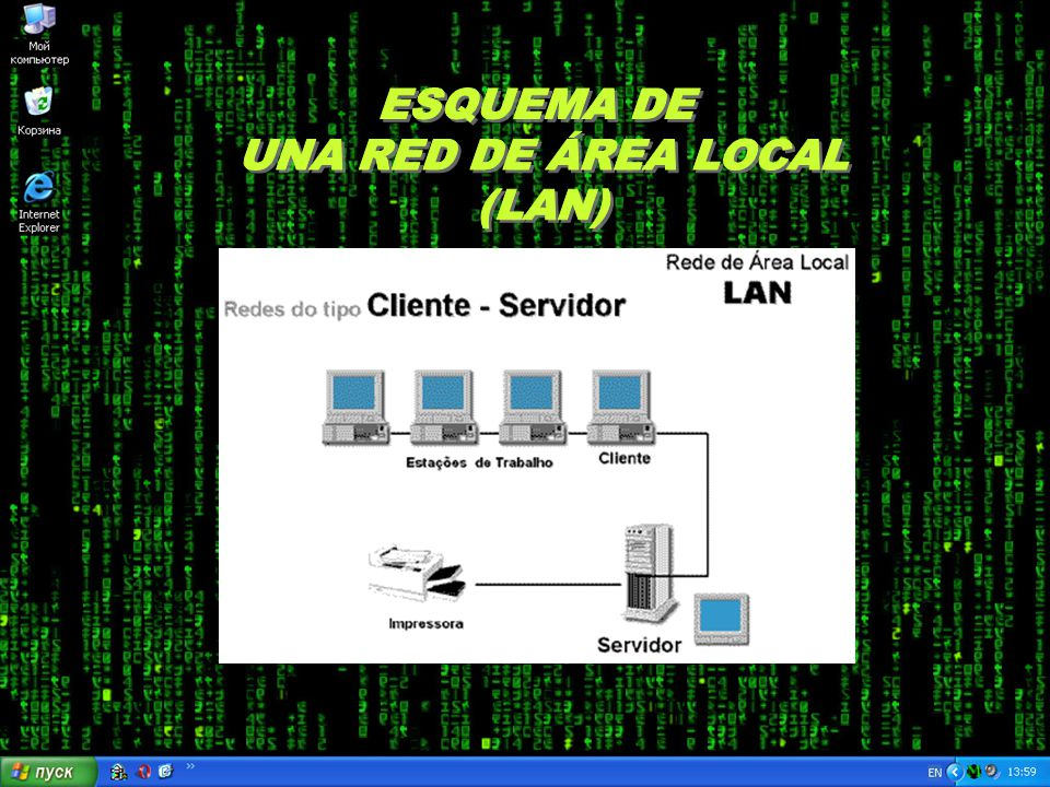 ESQUEMA DE UNA RED DE ÁREA LOCAL (LAN)