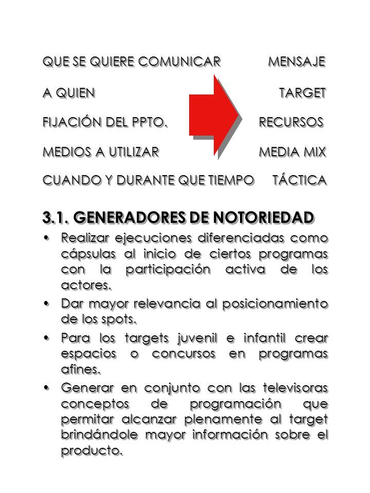 3.1. GENERADORES DE NOTORIEDAD