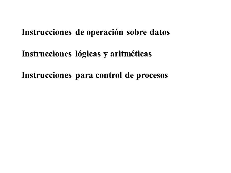Instrucciones de operación sobre datos