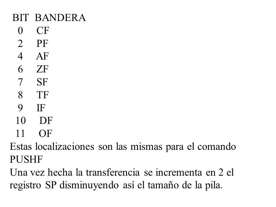 BIT BANDERA 0 CF. 2 PF. 4 AF. 6 ZF. 7 SF. 8 TF. 9 IF. 10 DF.