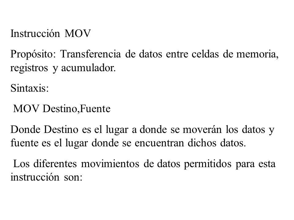 Instrucción MOV Propósito: Transferencia de datos entre celdas de memoria, registros y acumulador. Sintaxis:
