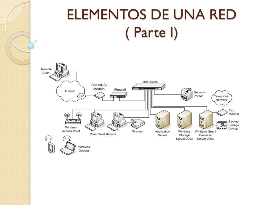 Elementos de una red parte i ppt descargar for Elementos de hardware