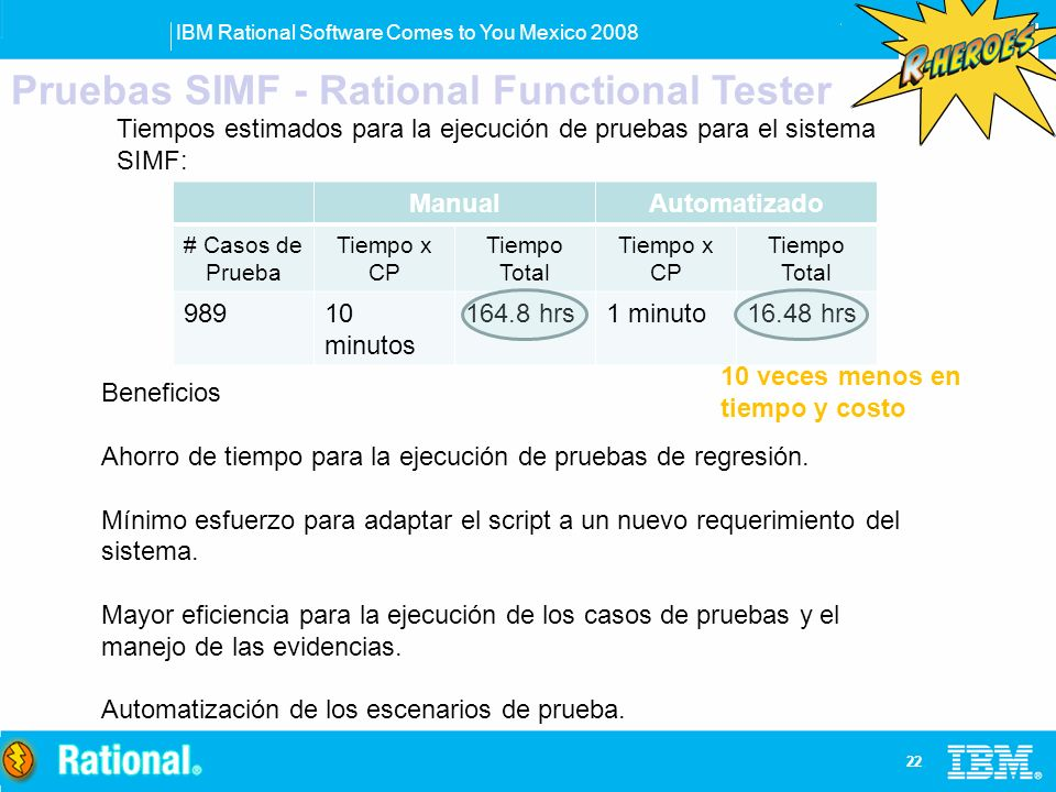 Pruebas SIMF - Rational Functional Tester