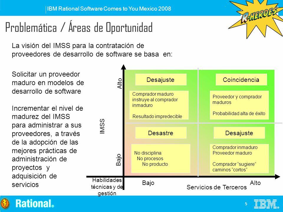 Habilidades técnicas y de gestión