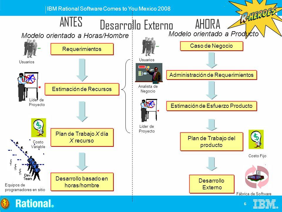 ANTES Desarrollo Externo AHORA Modelo orientado a Producto