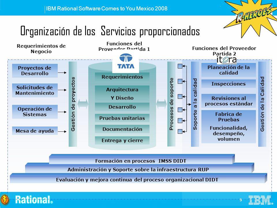 Organización de los Servicios proporcionados