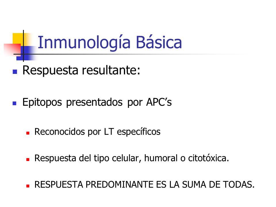 Inmunología Básica Respuesta resultante:
