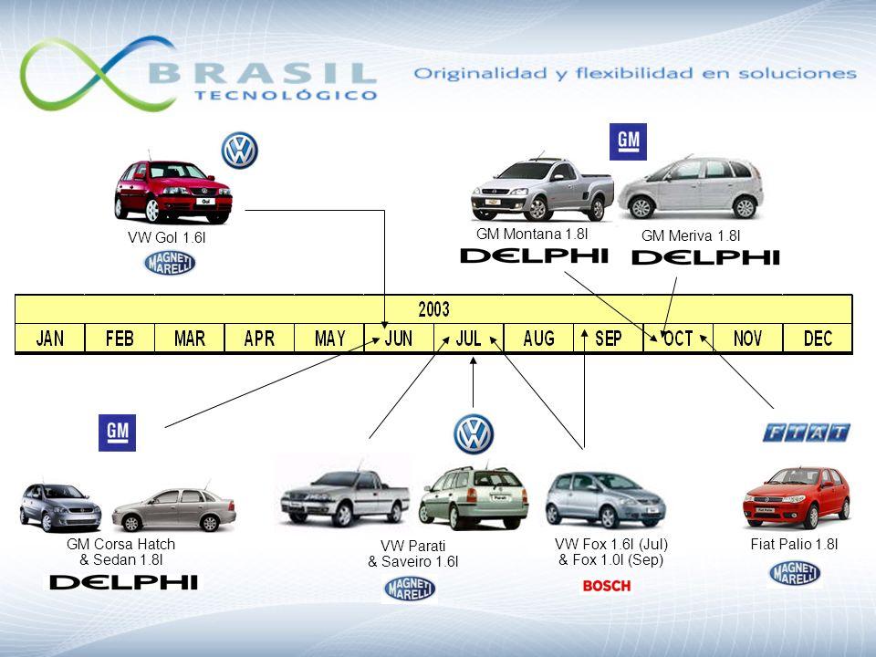 VW Fox 1.6l (Jul) & Fox 1.0l (Sep)