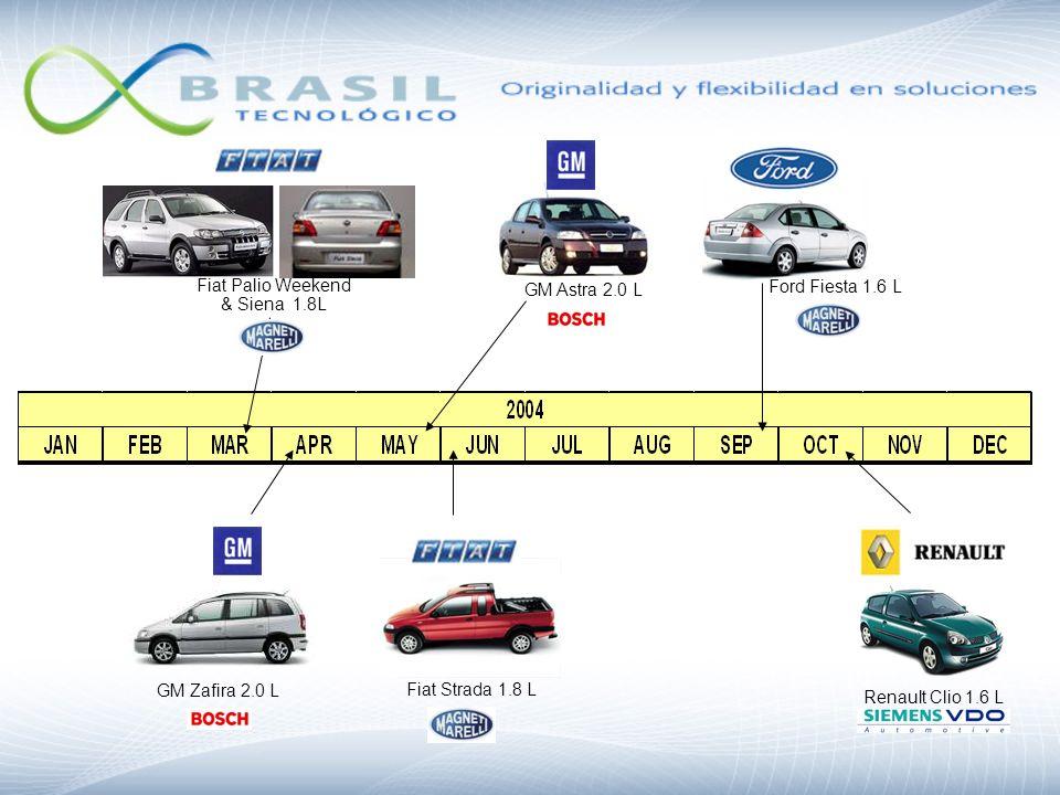 Fiat Palio Weekend & Siena 1.8L