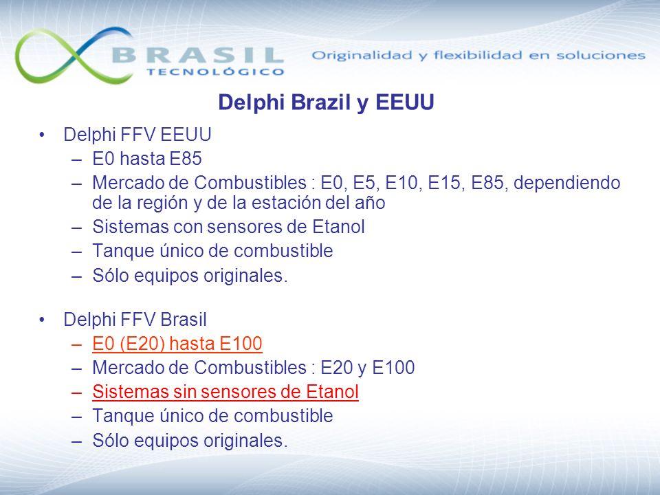 Delphi Brazil y EEUU Delphi FFV EEUU E0 hasta E85