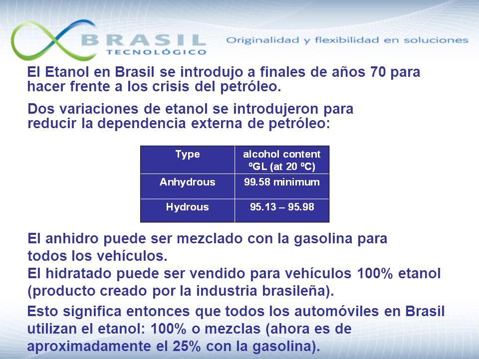 El Etanol en Brasil se introdujo a finales de años 70 para