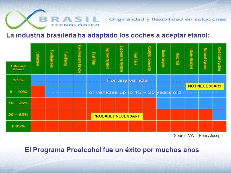 La industria brasileña ha adaptado los coches a aceptar etanol: