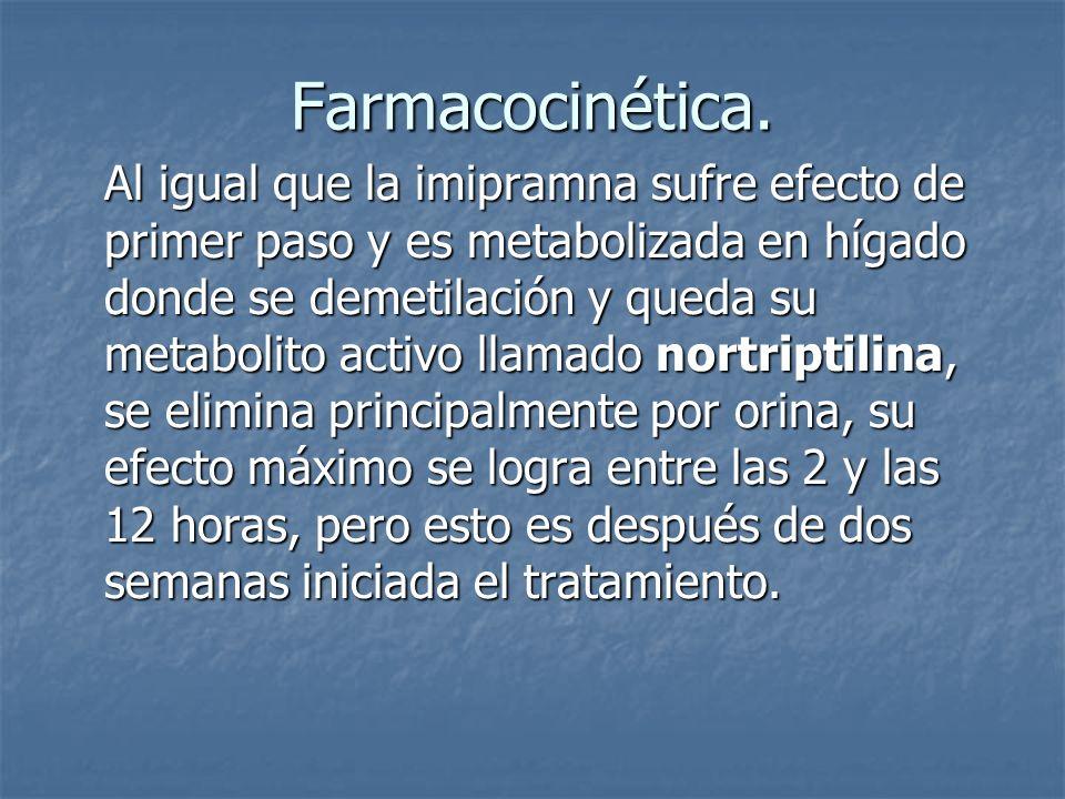 Farmacocinética.
