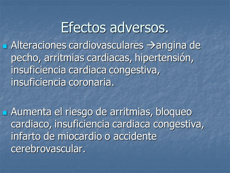 Efectos adversos.