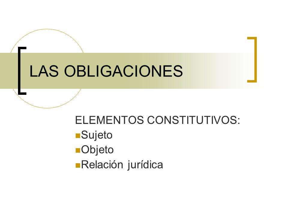 ELEMENTOS CONSTITUTIVOS: Sujeto Objeto Relación jurídica