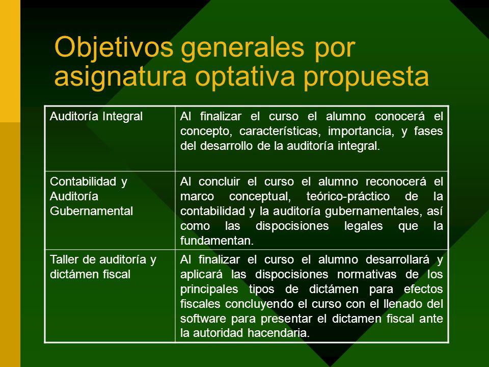 Objetivos generales por asignatura optativa propuesta
