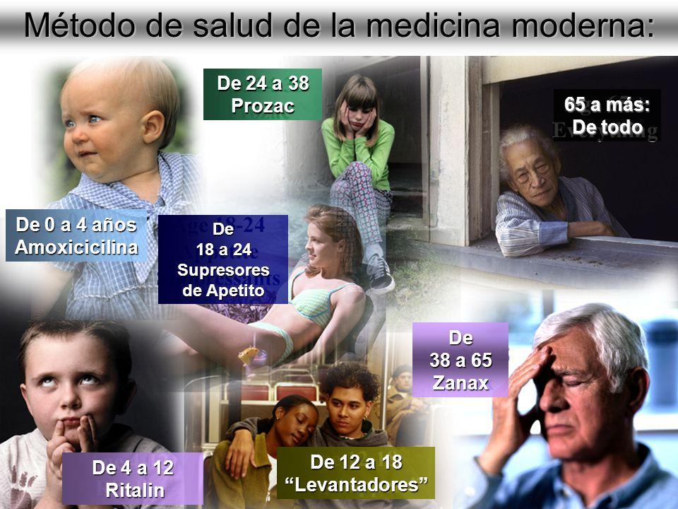 Método de salud de la medicina moderna: