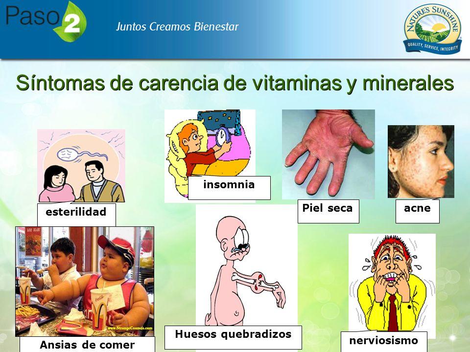 Síntomas de carencia de vitaminas y minerales