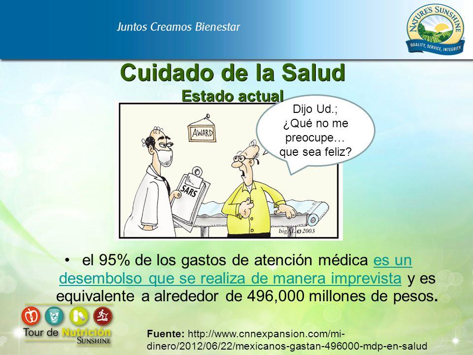Cuidado de la Salud Estado actual