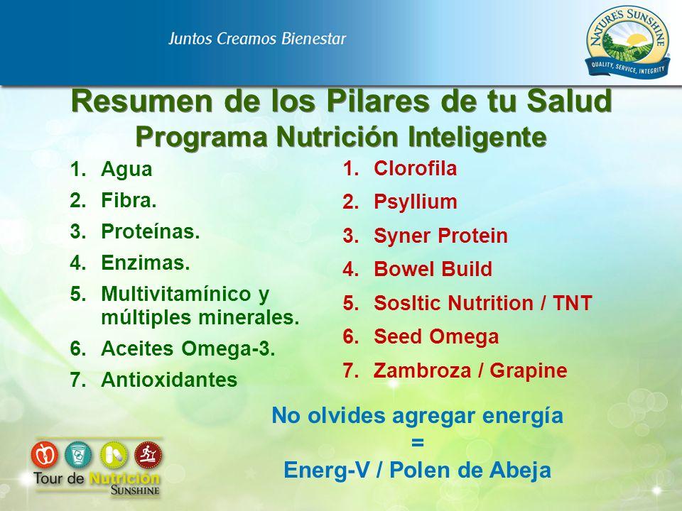 Resumen de los Pilares de tu Salud Programa Nutrición Inteligente
