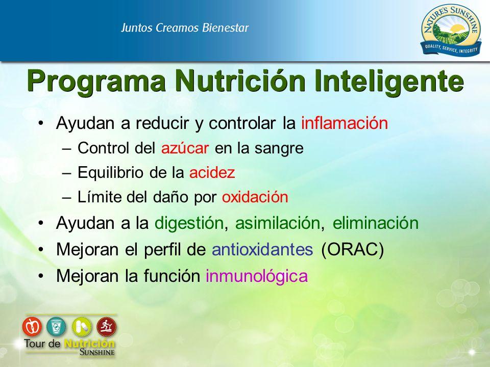 Programa Nutrición Inteligente