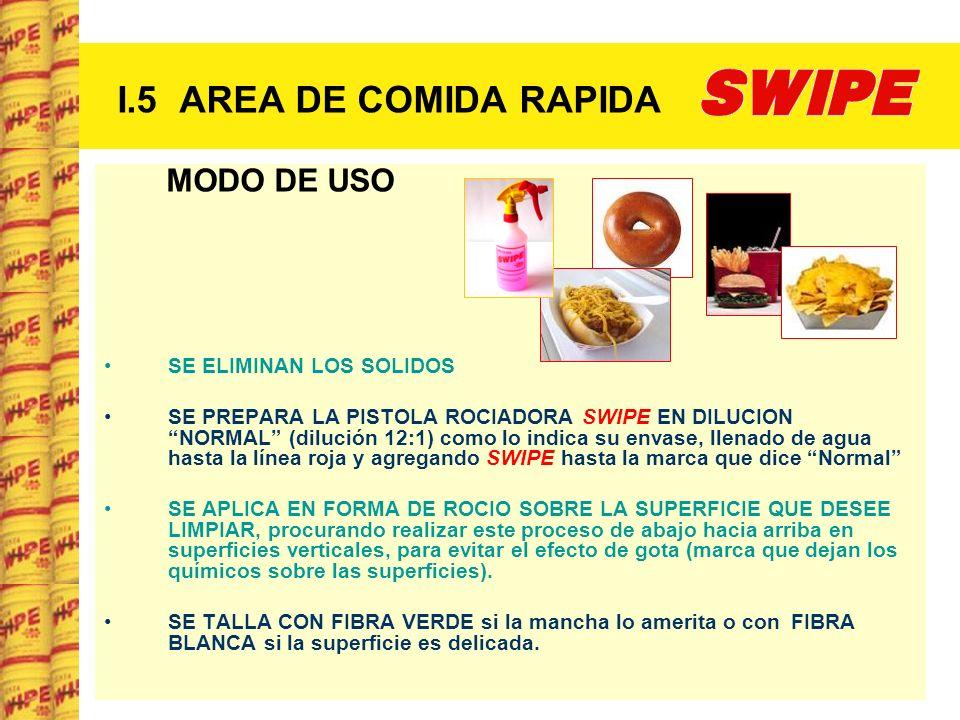 I.5 AREA DE COMIDA RAPIDA MODO DE USO SE ELIMINAN LOS SOLIDOS