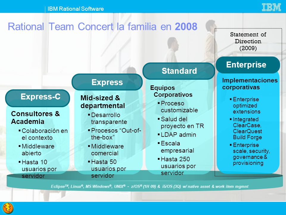 Rational Team Concert la familia en 2008