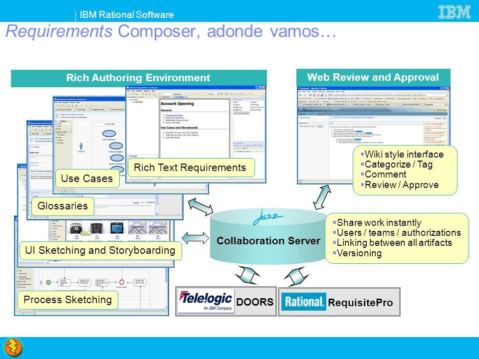 Requirements Composer, adonde vamos…