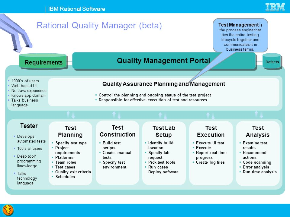 Quality Management Portal Quality Assurance Planning and Management
