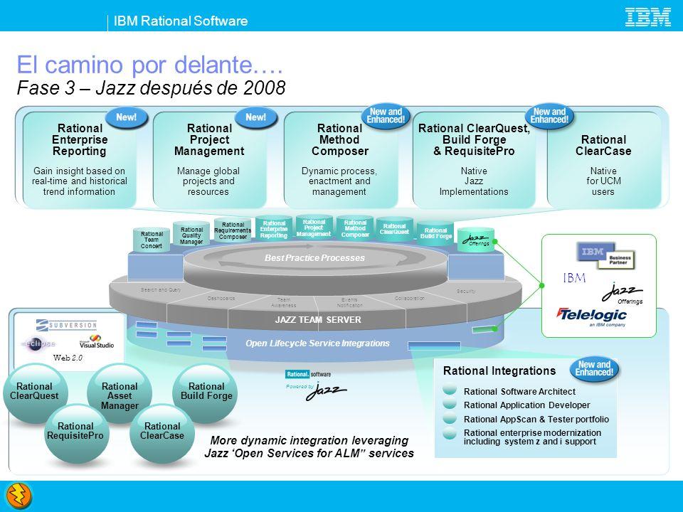 El camino por delante…. Fase 3 – Jazz después de 2008