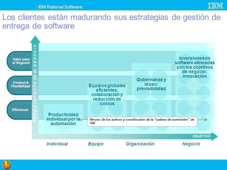 Los clientes están madurando sus estrategias de gestión de entrega de software