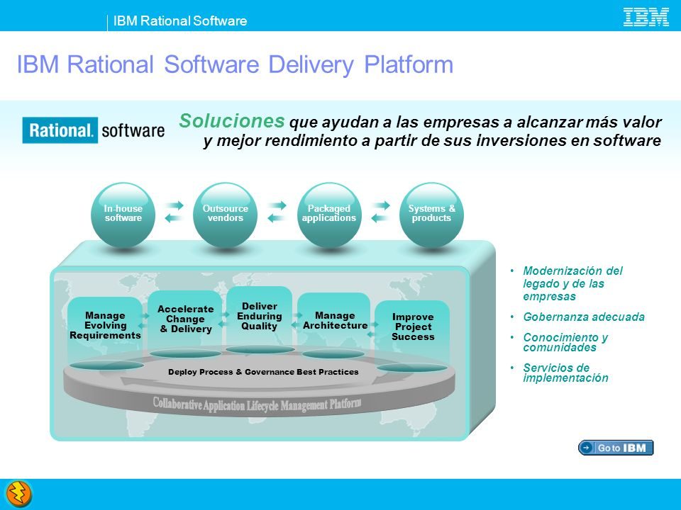 IBM Rational Software Delivery Platform