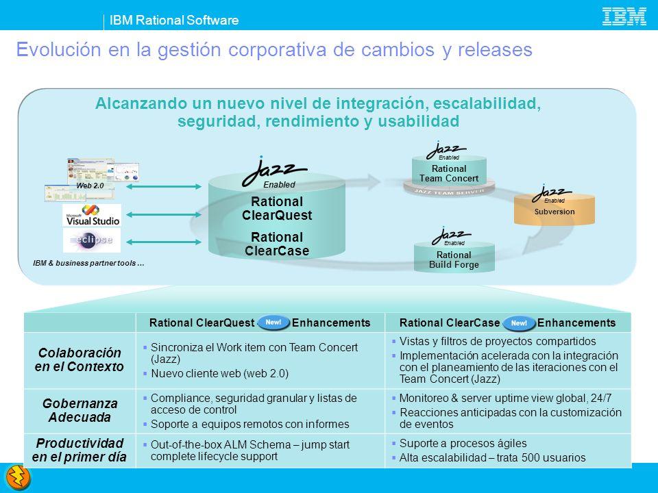 Evolución en la gestión corporativa de cambios y releases
