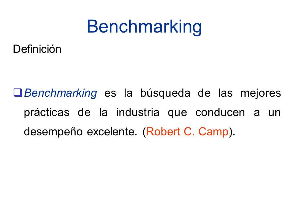Benchmarking Definición