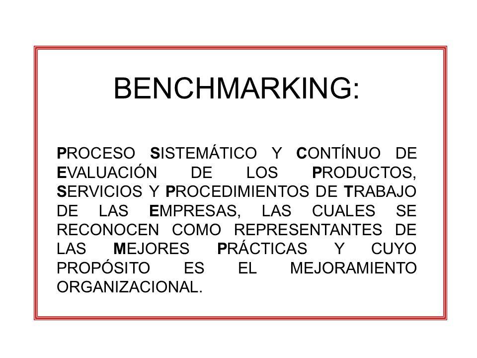 BENCHMARKING: