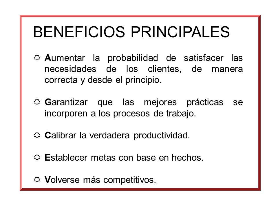 BENEFICIOS PRINCIPALES