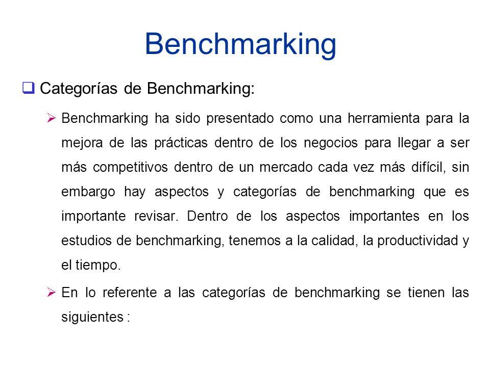Benchmarking Categorías de Benchmarking: