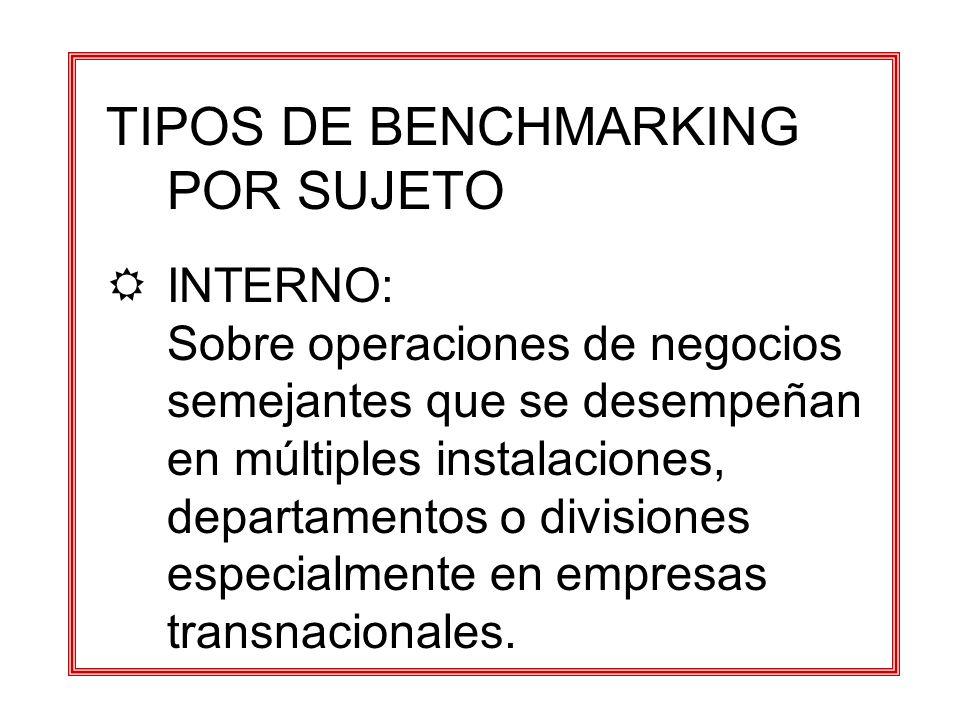 TIPOS DE BENCHMARKING POR SUJETO