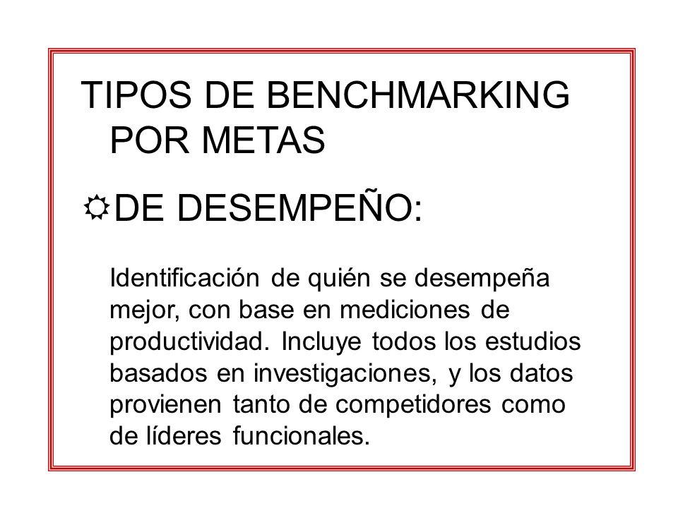 TIPOS DE BENCHMARKING POR METAS
