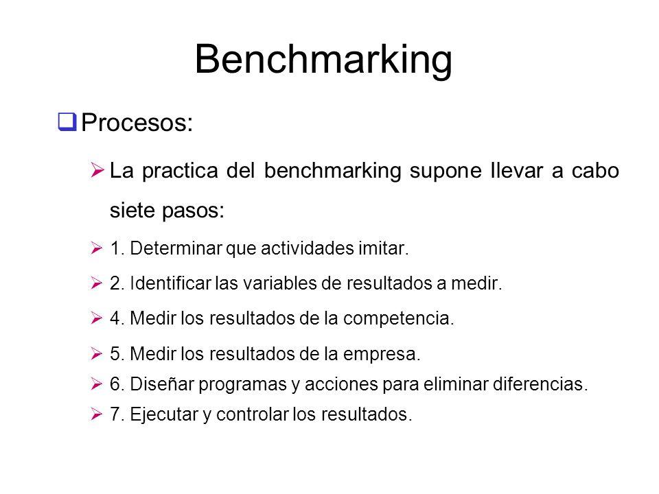 Benchmarking Procesos: