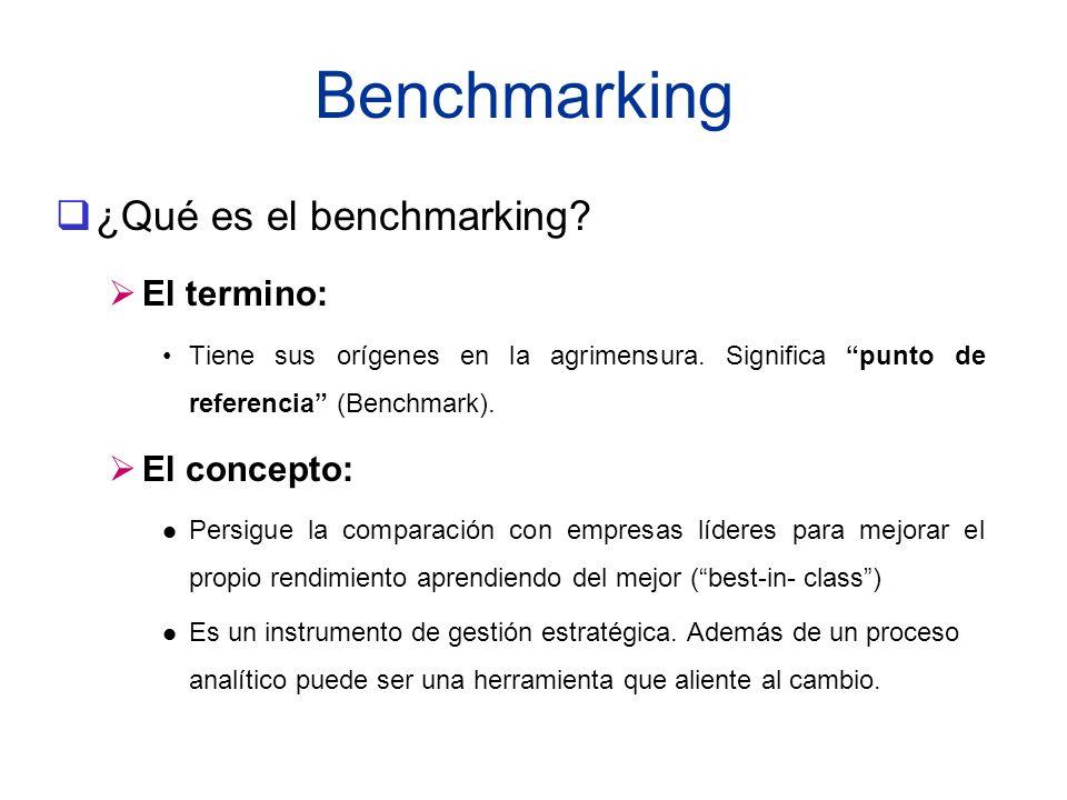 Benchmarking ¿Qué es el benchmarking El termino: El concepto: